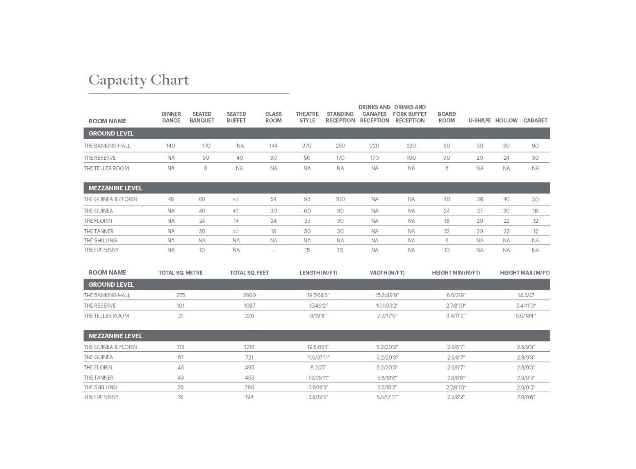 Westin Dublin meeting room capacity chart